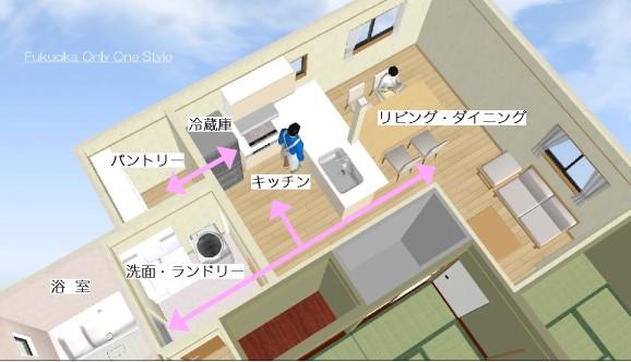 増築リノベーション3D間取り図(北九州市内施工事例)©八重洲技建